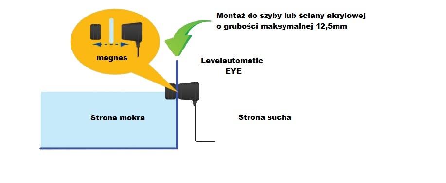 Automatic Top Off Levelautomatic EYE Aqua-Trend – Aqua-Trend